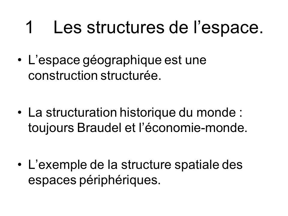 1 Les structures de l'espace.