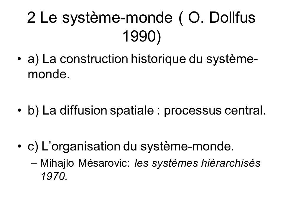 2 Le système-monde ( O. Dollfus 1990)
