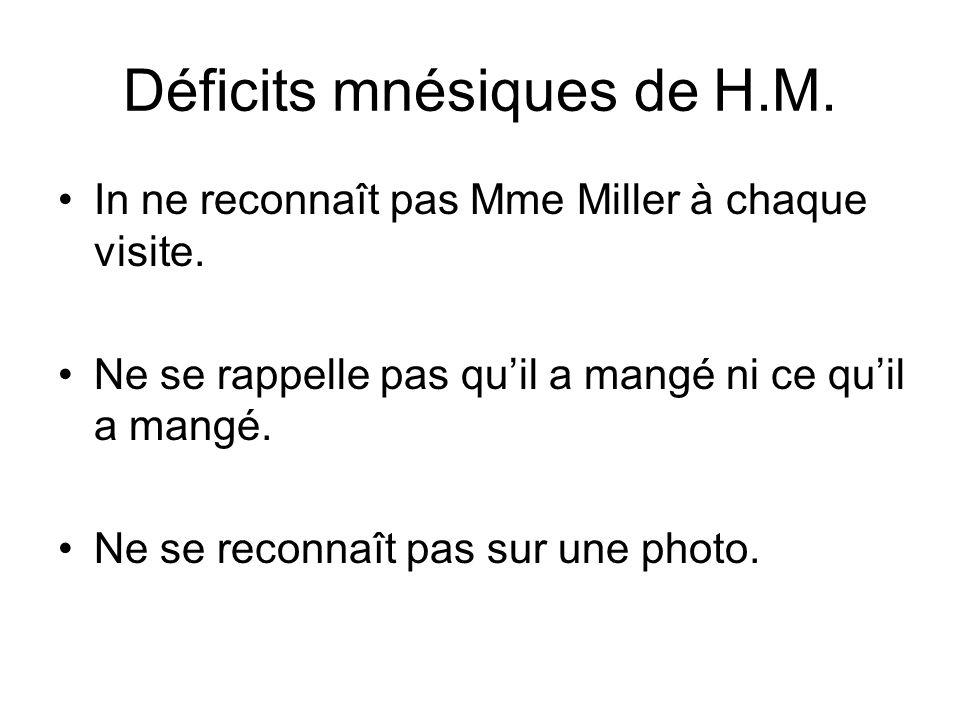 Déficits mnésiques de H.M.