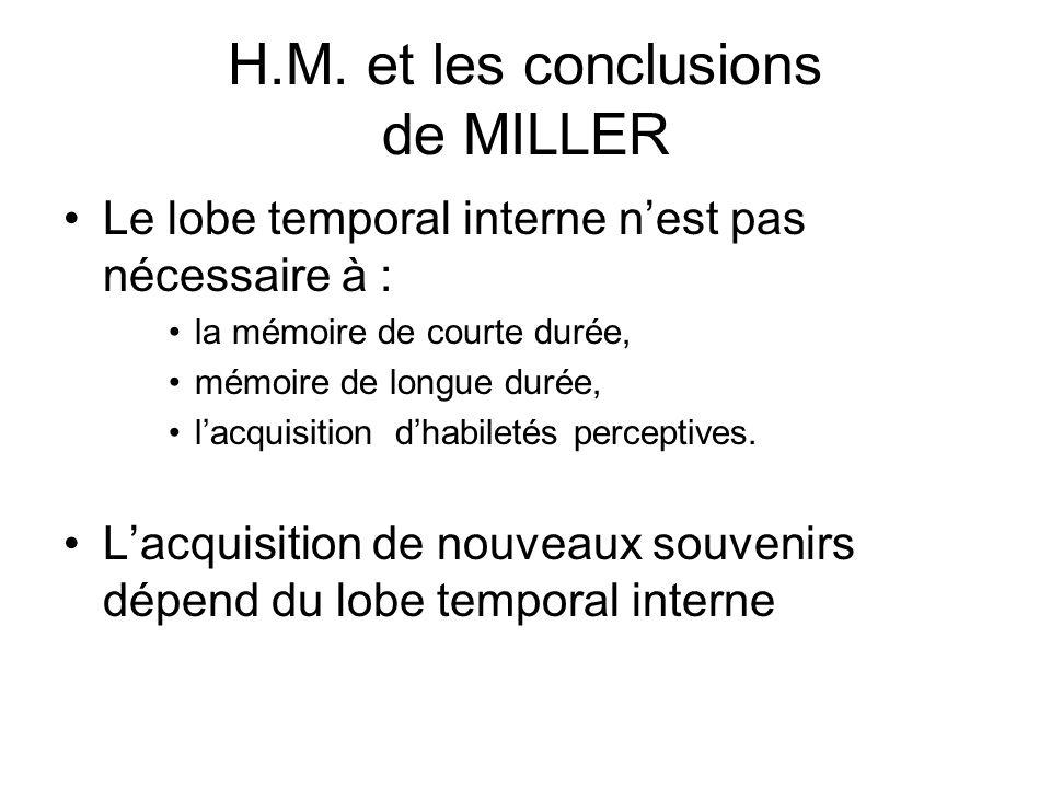 H.M. et les conclusions de MILLER