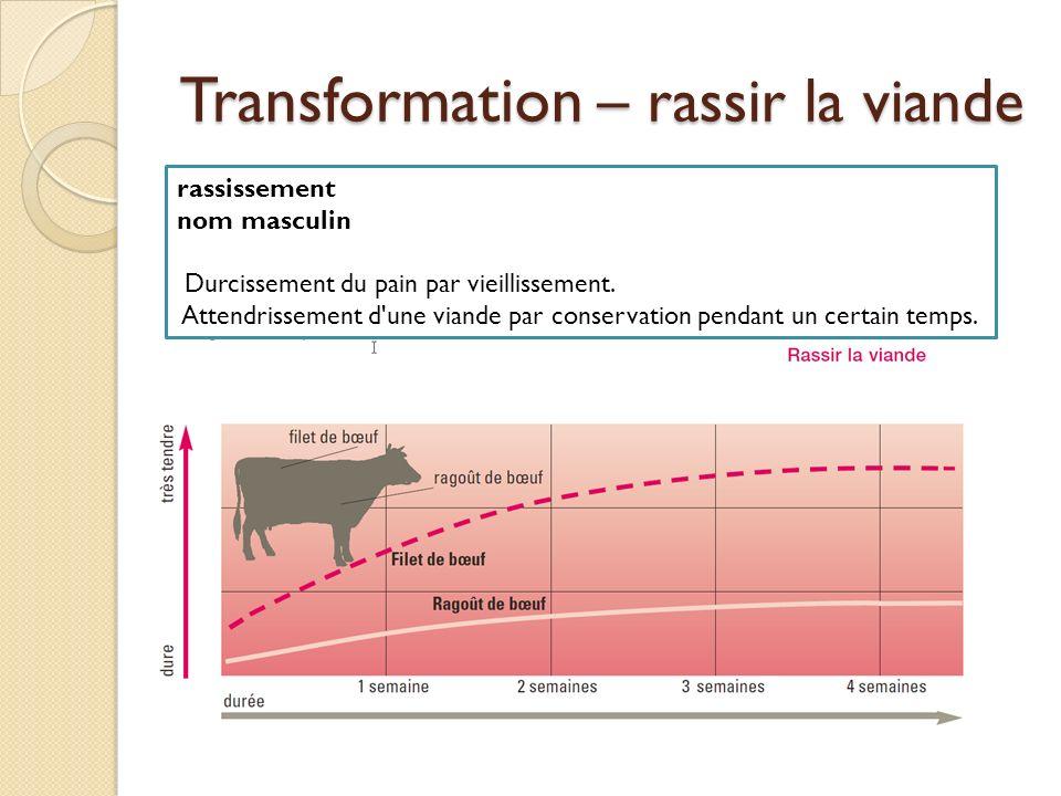 Transformation – rassir la viande