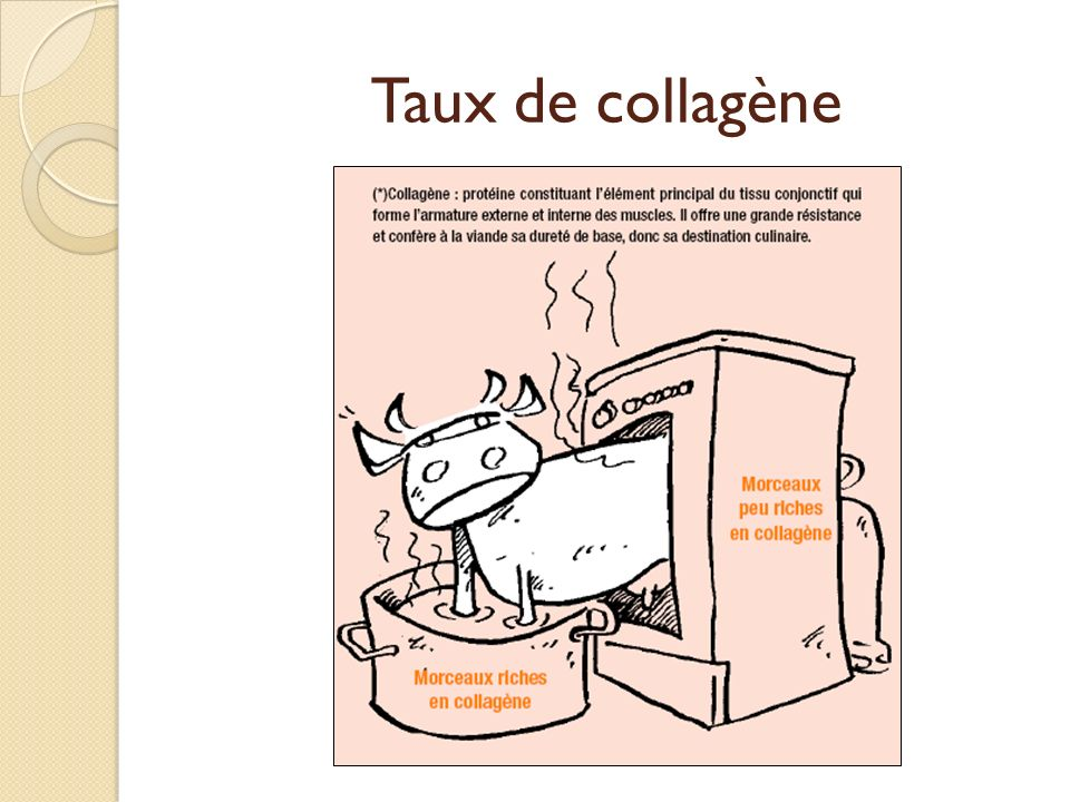 Taux de collagène