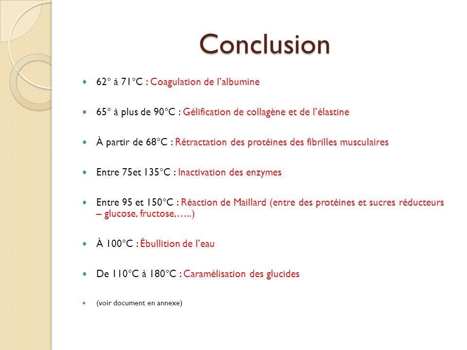 Conclusion 62° à 71°C : Coagulation de l'albumine