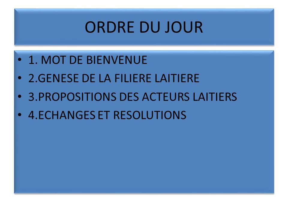 ORDRE DU JOUR 1. MOT DE BIENVENUE 2.GENESE DE LA FILIERE LAITIERE