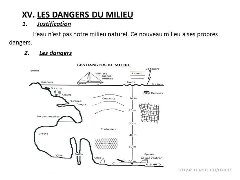 LES DANGERS DU MILIEU Justification. L'eau n'est pas notre milieu naturel. Ce nouveau milieu a ses propres dangers.