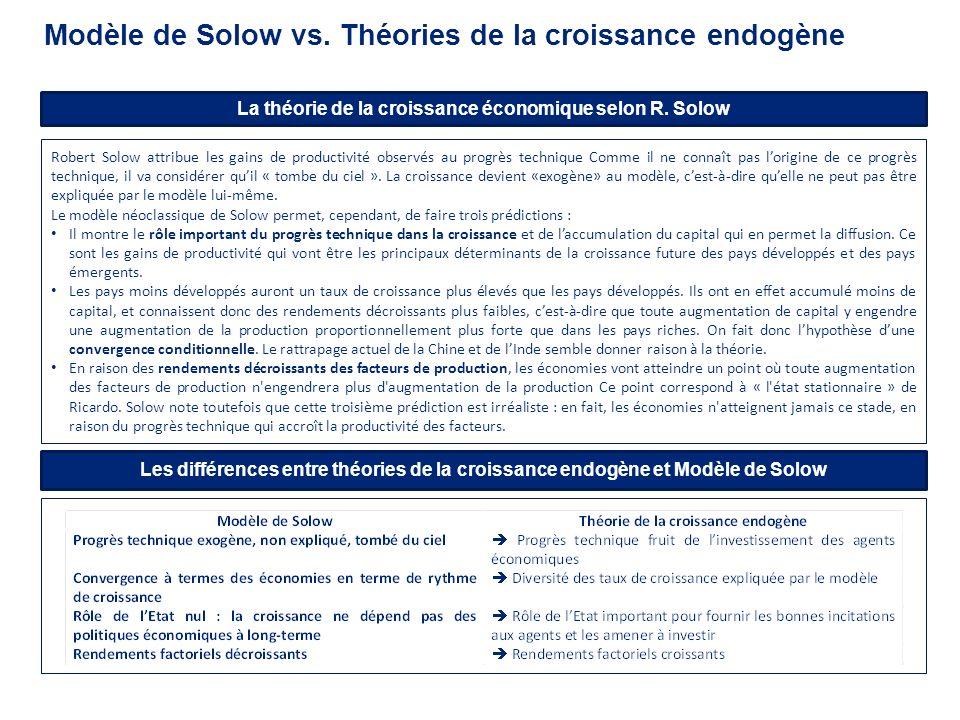 Modèle de Solow vs. Théories de la croissance endogène