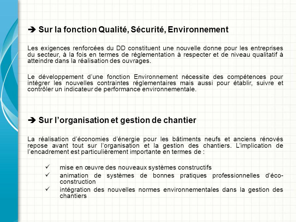  Sur la fonction Qualité, Sécurité, Environnement