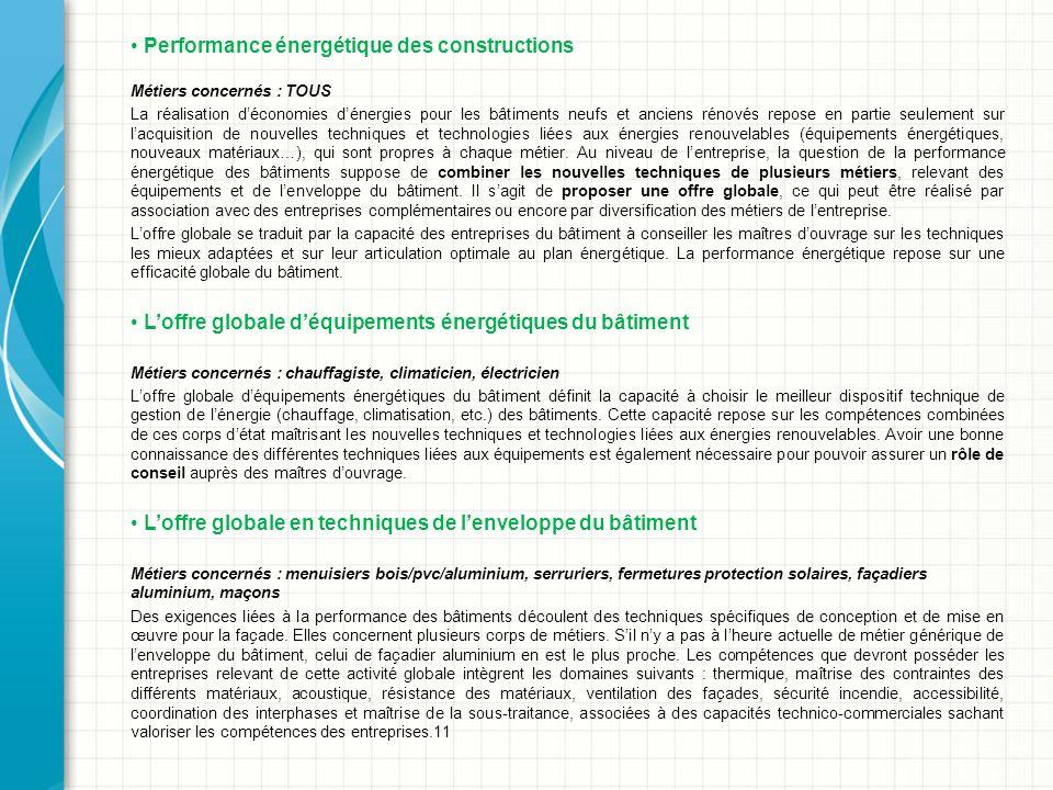 Performance énergétique des constructions
