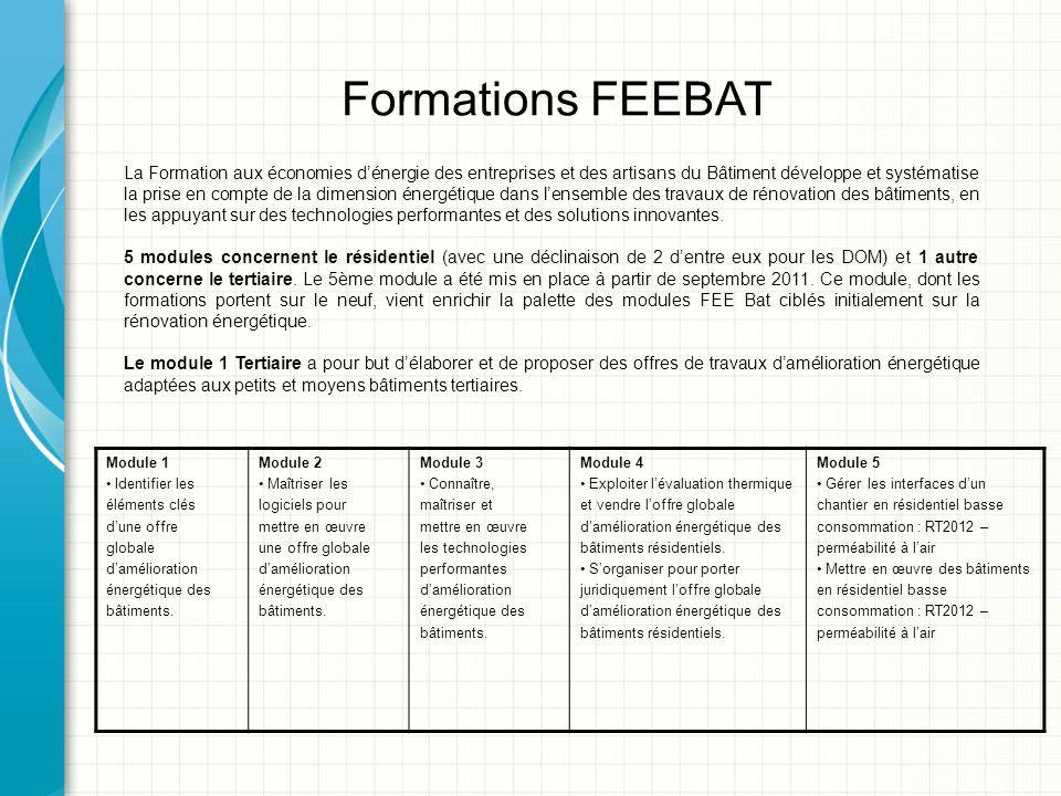 Formations FEEBAT