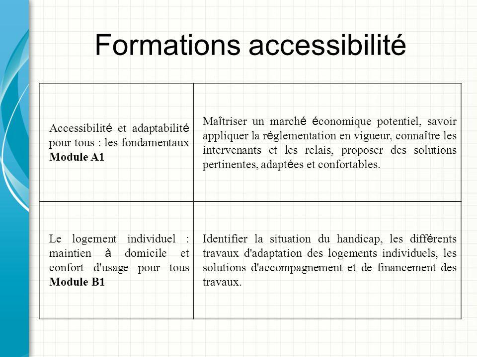 Formations accessibilité