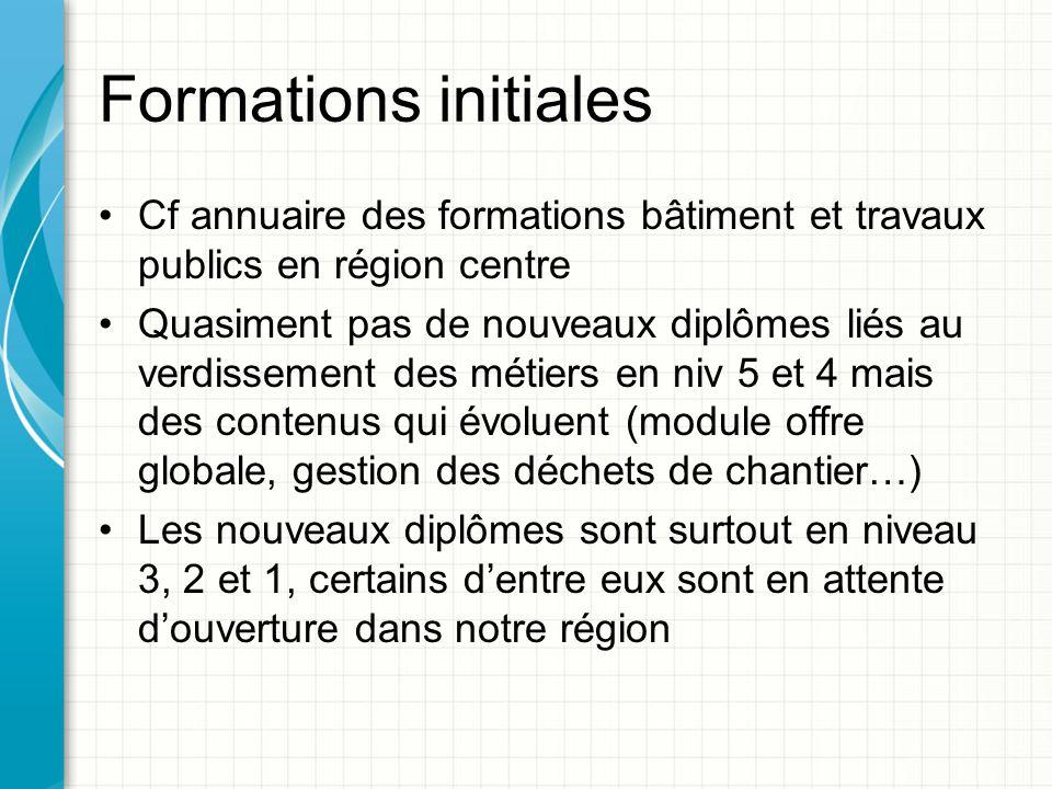 Formations initiales Cf annuaire des formations bâtiment et travaux publics en région centre.