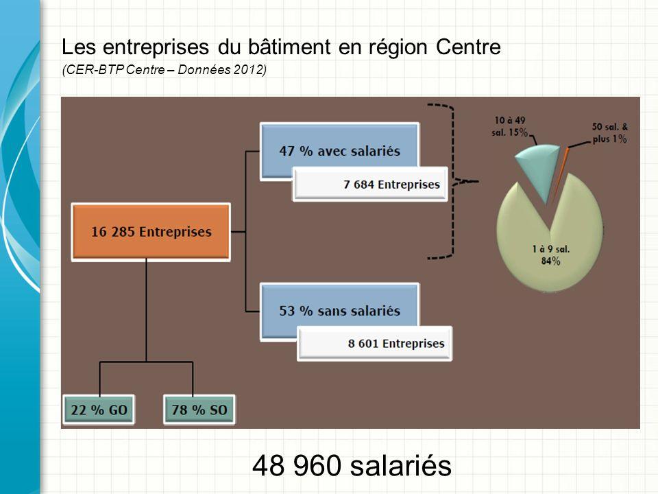 Les entreprises du bâtiment en région Centre (CER-BTP Centre – Données 2012)