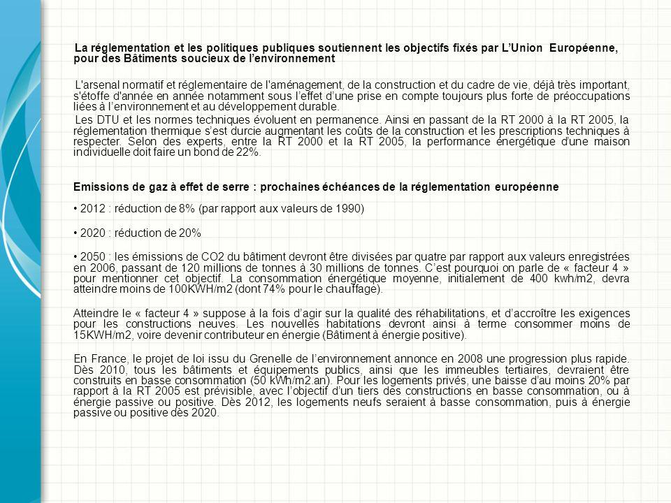 La réglementation et les politiques publiques soutiennent les objectifs fixés par L'Union Européenne, pour des Bâtiments soucieux de l'environnement