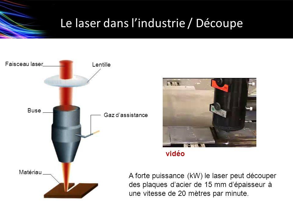 Le laser dans l'industrie / Découpe
