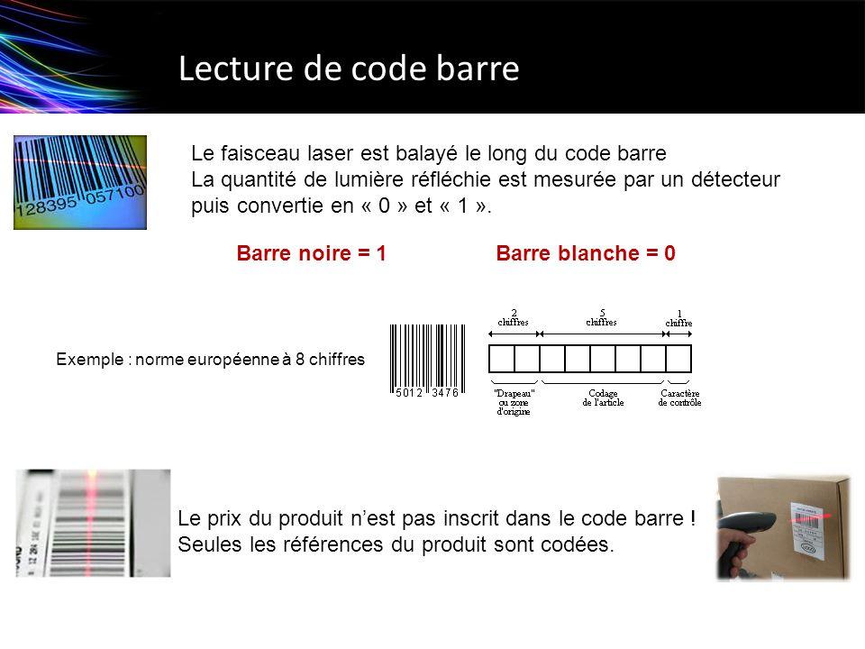 Lecture de code barre Le faisceau laser est balayé le long du code barre.