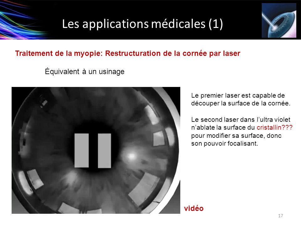 Les applications médicales (1)