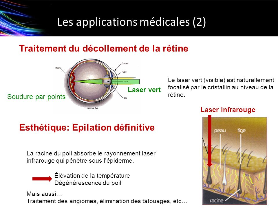 Les applications médicales (2)