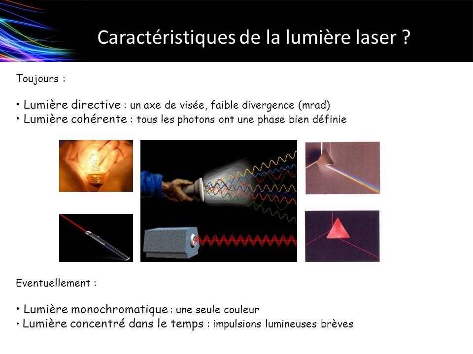 Caractéristiques de la lumière laser