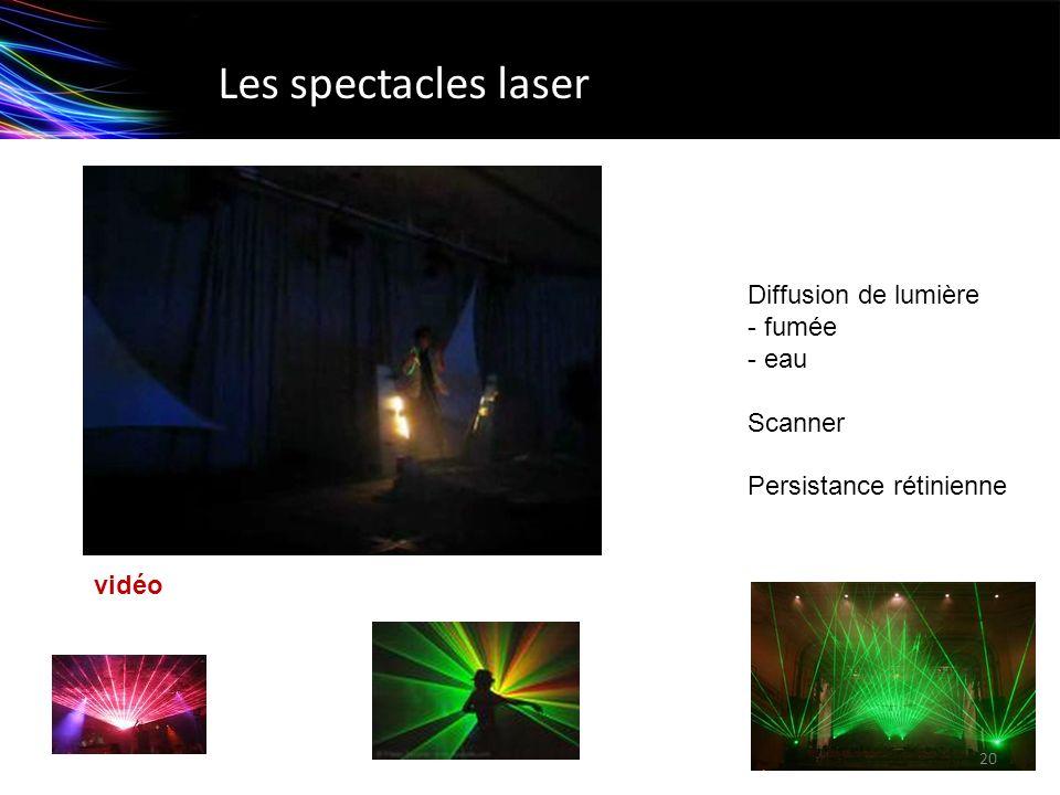 Les spectacles laser Diffusion de lumière fumée eau Scanner