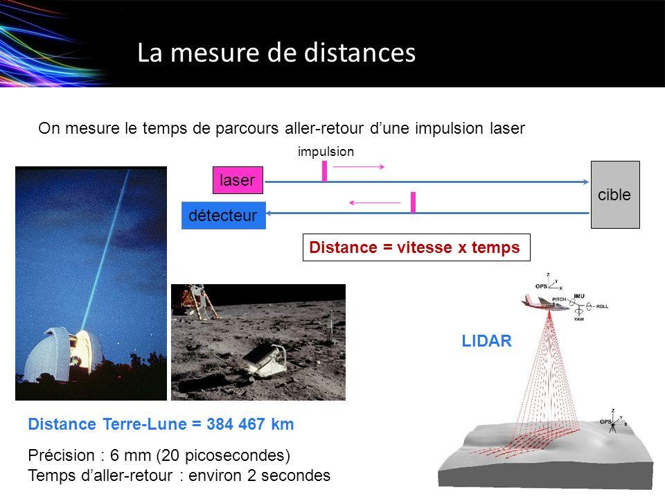 La mesure de distances On mesure le temps de parcours aller-retour d'une impulsion laser. laser. cible.