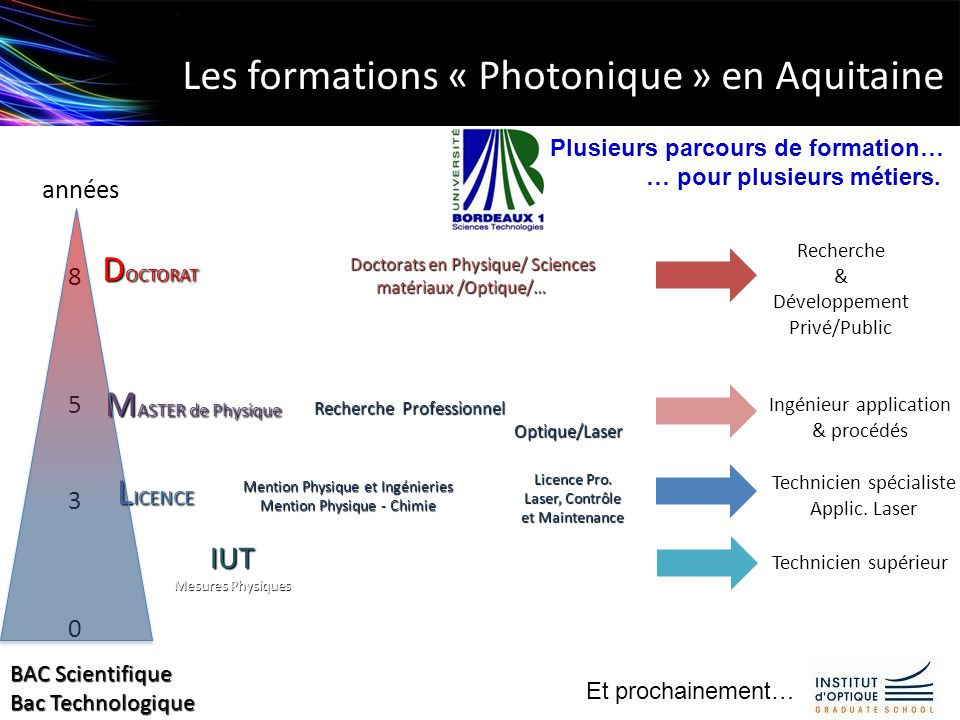 Les formations « Photonique » en Aquitaine