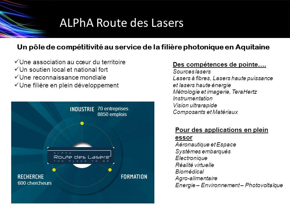 ALPhA Route des Lasers Un pôle de compétitivité au service de la filière photonique en Aquitaine. Une association au cœur du territoire.