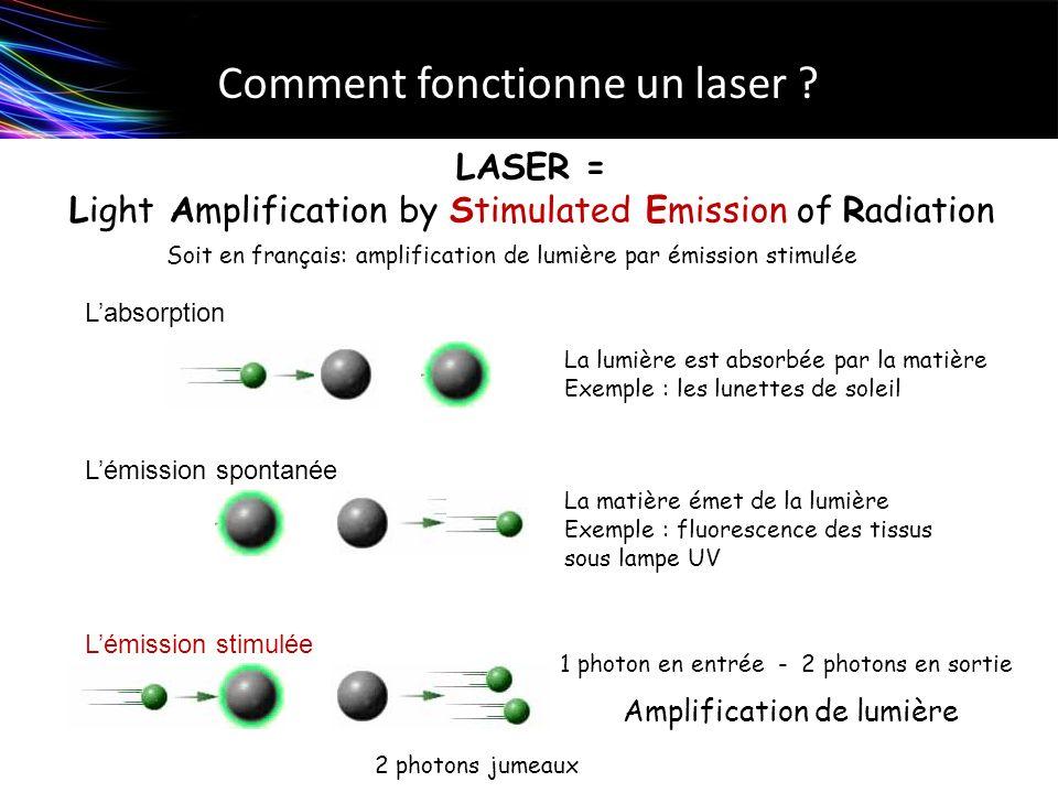 Comment fonctionne un laser