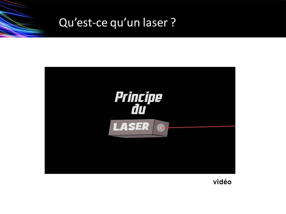 Qu'est-ce qu'un laser vidéo