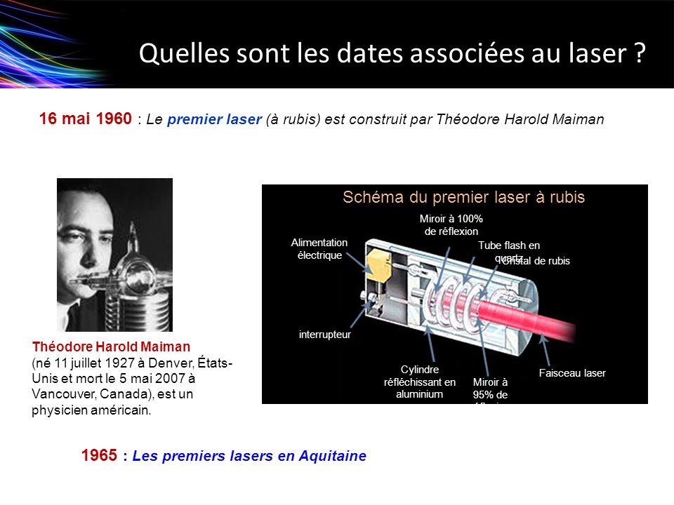 Quelles sont les dates associées au laser