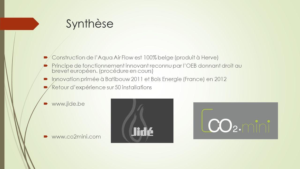SynthèseConstruction de l'Aqua Air Flow est 100% belge (produit à Herve)
