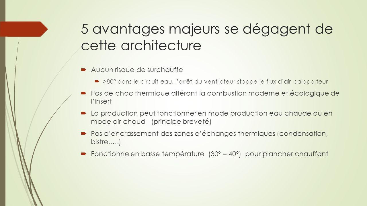 5 avantages majeurs se dégagent de cette architecture