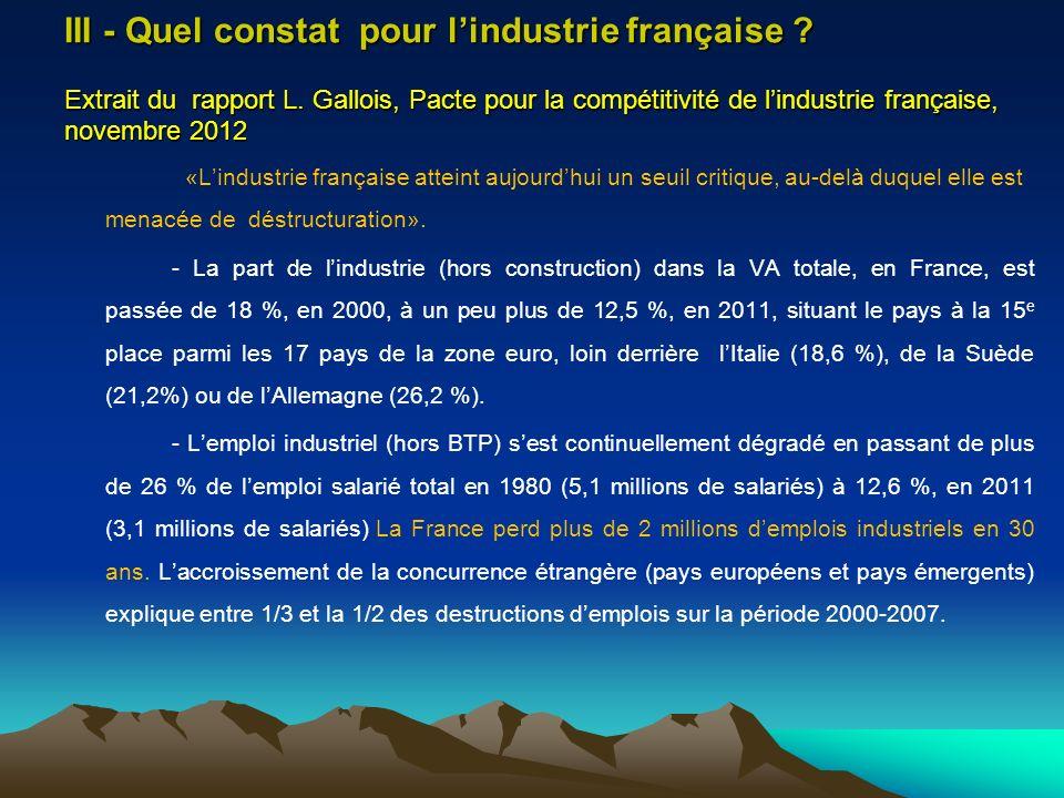 III - Quel constat pour l'industrie française. Extrait du rapport L