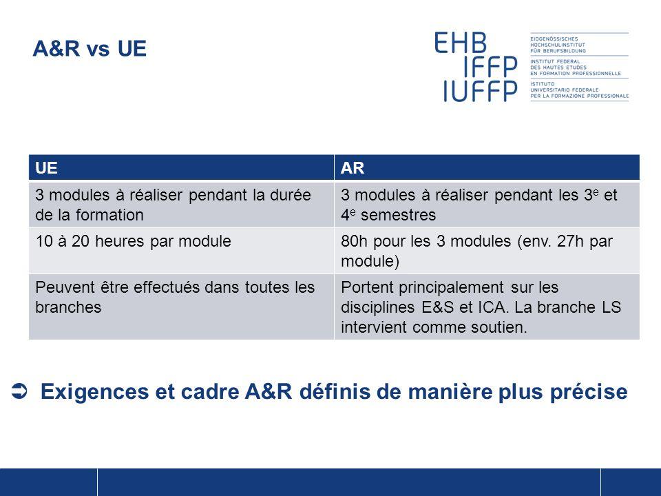 Exigences et cadre A&R définis de manière plus précise