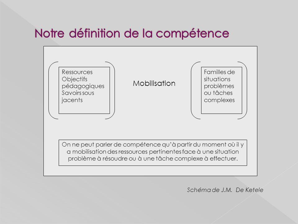 Notre définition de la compétence