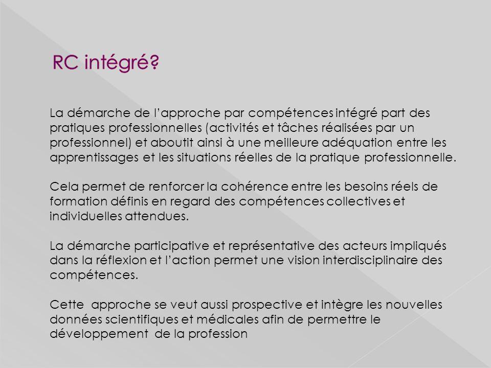 RC intégré