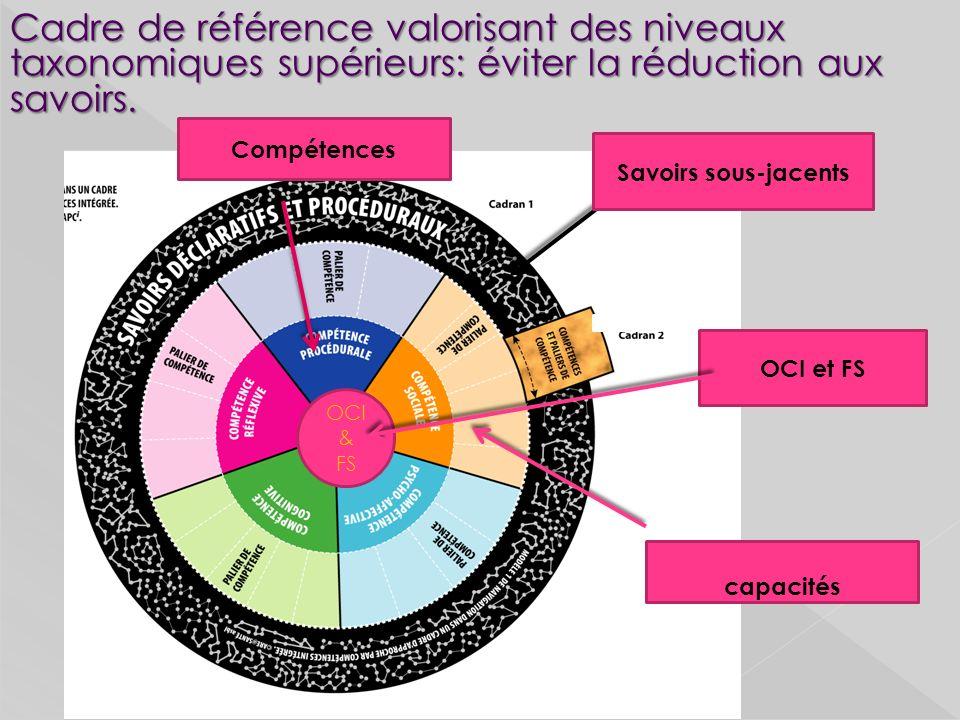 Cadre de référence valorisant des niveaux taxonomiques supérieurs: éviter la réduction aux savoirs.