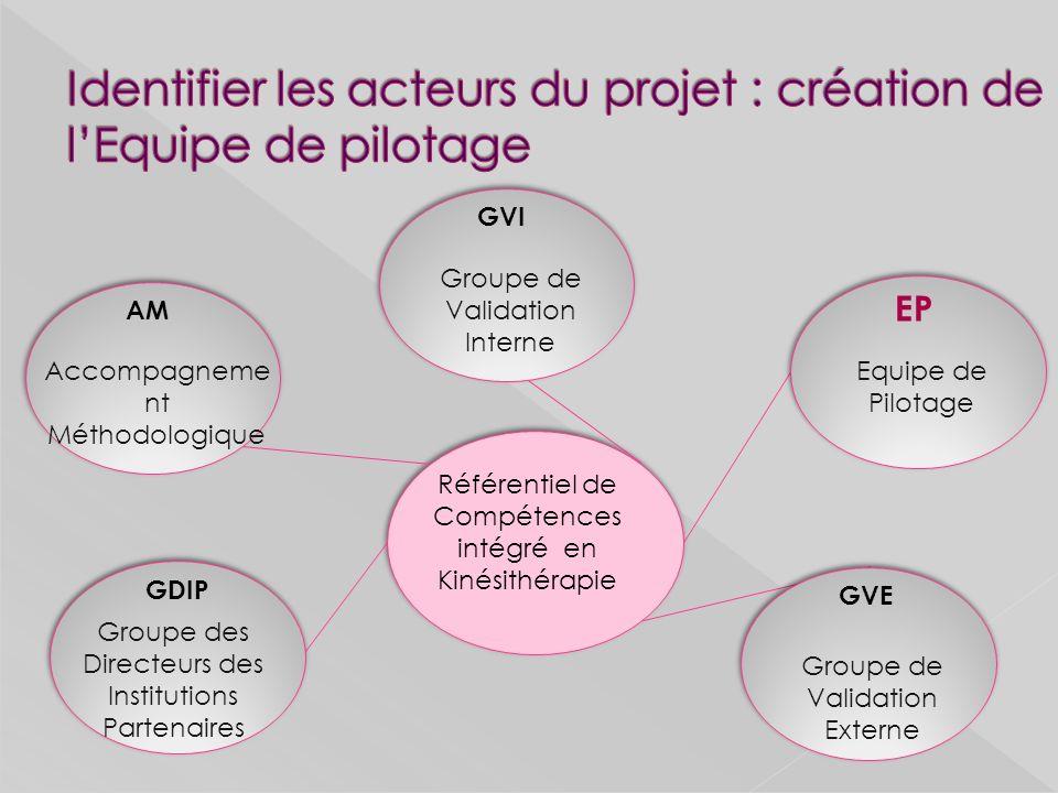 Identifier les acteurs du projet : création de l'Equipe de pilotage