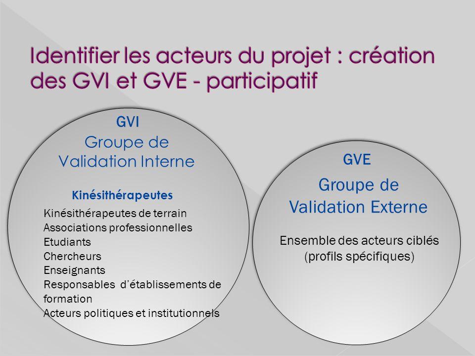 Identifier les acteurs du projet : création des GVI et GVE - participatif
