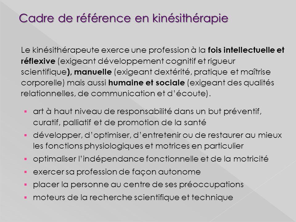 Cadre de référence en kinésithérapie
