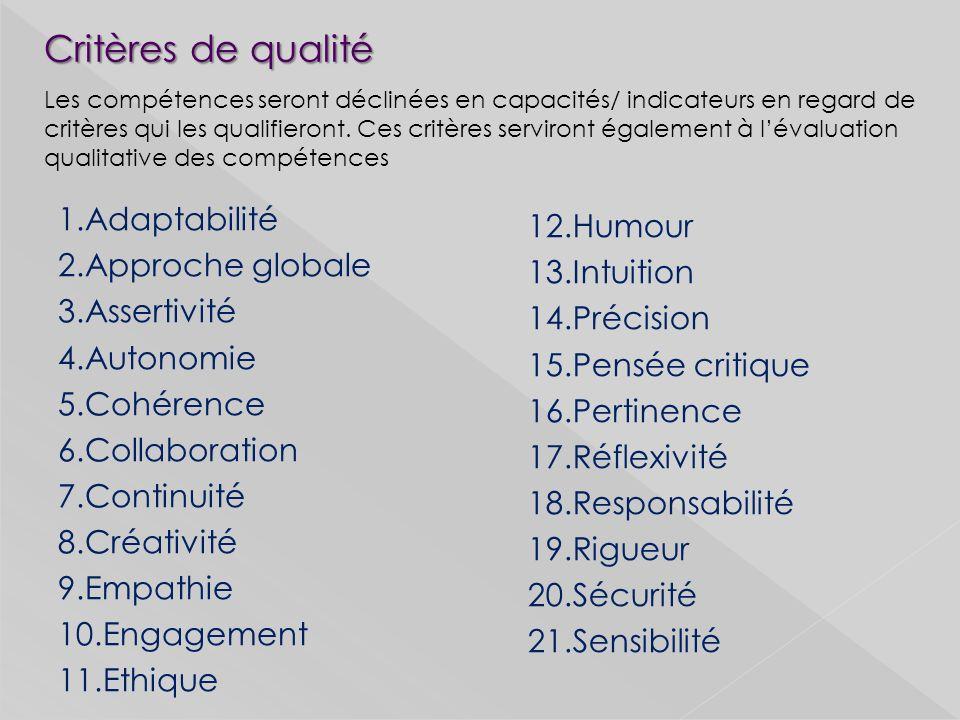 Critères de qualité 1.Adaptabilité 12.Humour 2.Approche globale