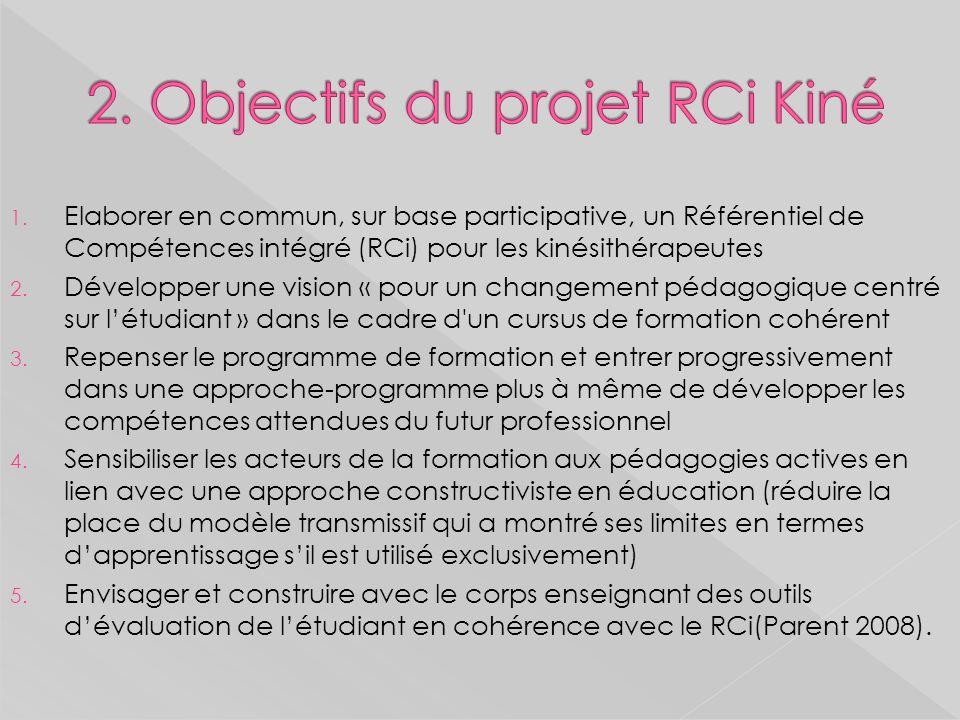 2. Objectifs du projet RCi Kiné