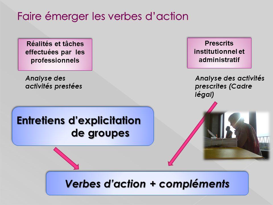 Faire émerger les verbes d'action