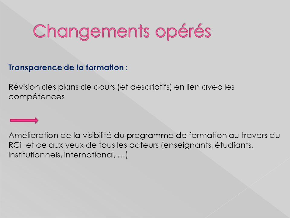 Changements opérés Transparence de la formation :