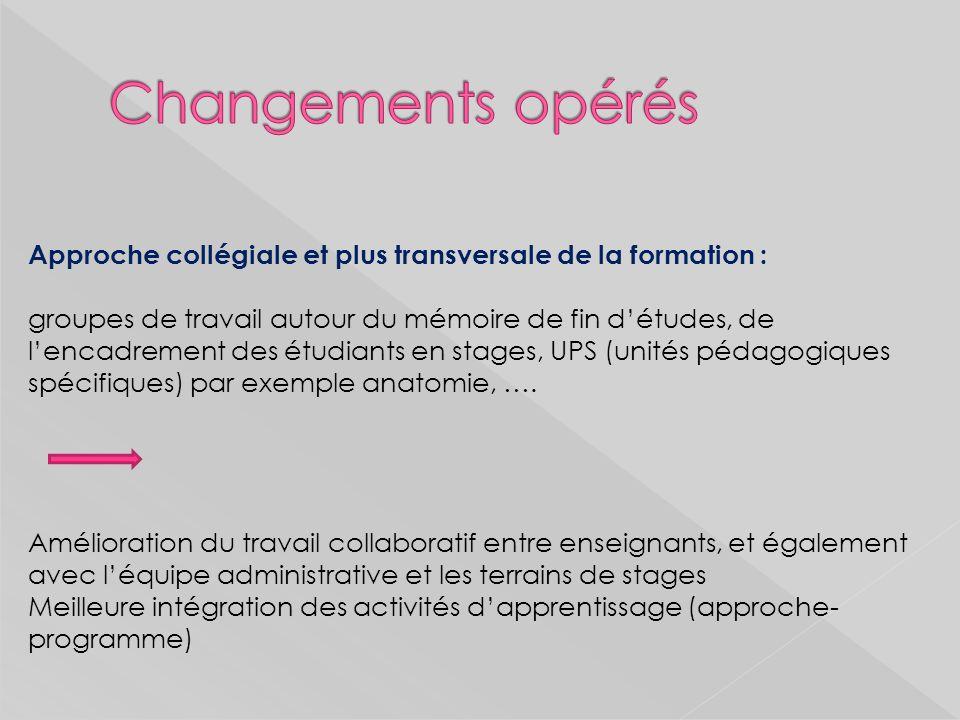 Changements opérés Approche collégiale et plus transversale de la formation :