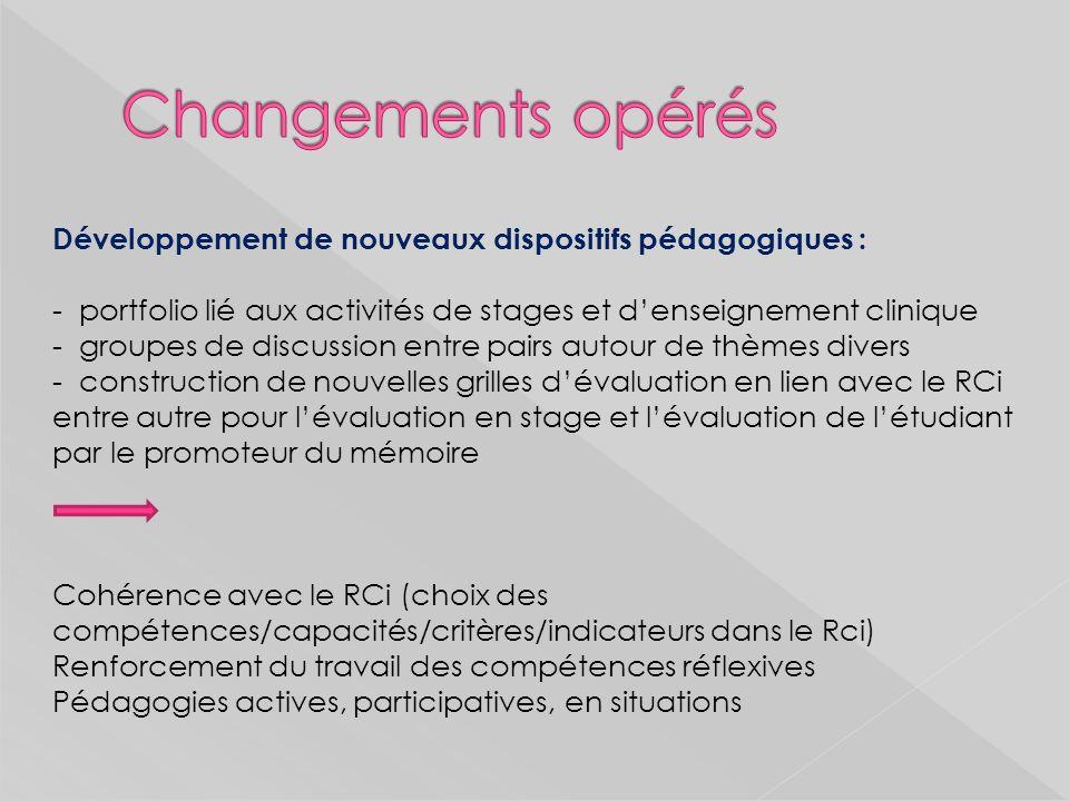 Changements opérés Développement de nouveaux dispositifs pédagogiques : - portfolio lié aux activités de stages et d'enseignement clinique.