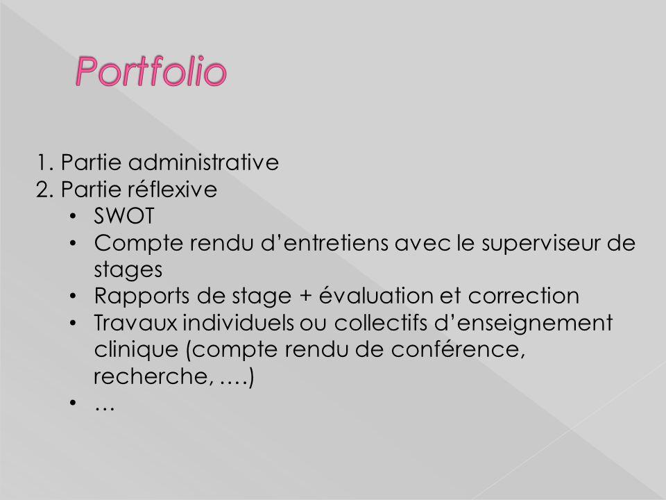 Portfolio Partie administrative Partie réflexive SWOT