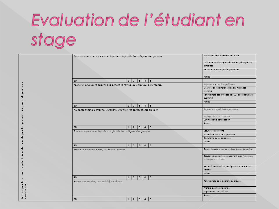 Evaluation de l'étudiant en stage