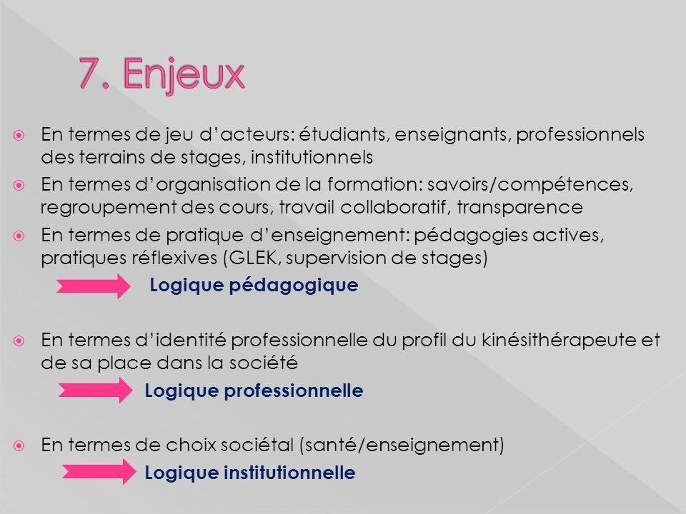 7. Enjeux En termes de jeu d'acteurs: étudiants, enseignants, professionnels des terrains de stages, institutionnels.