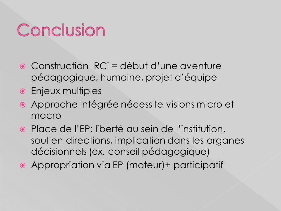 Conclusion Construction RCi = début d'une aventure pédagogique, humaine, projet d'équipe. Enjeux multiples.