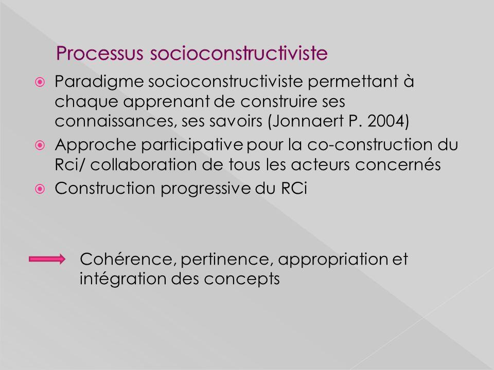 Processus socioconstructiviste